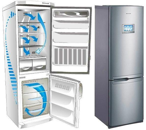 Инструкция как разморозить холодильник